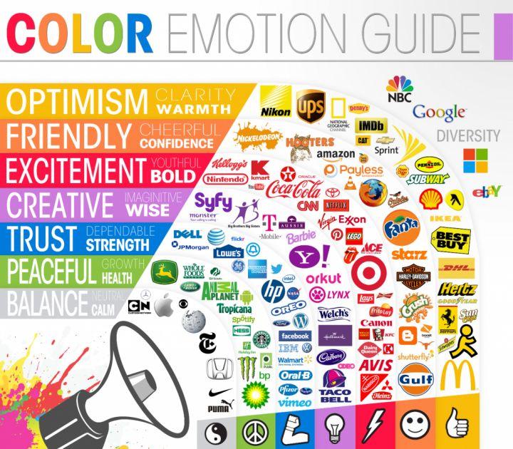 psicologia dei colori nella comunicazione